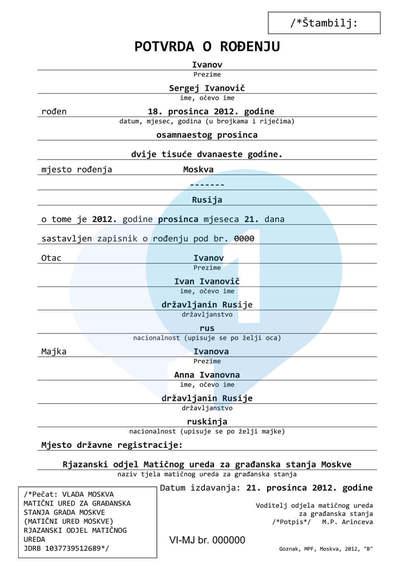 Перевод на хорватский язык нотариальной копии исходного документа